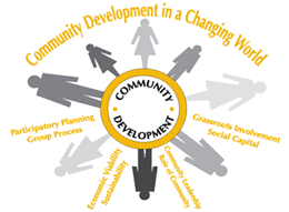 Community Development Academy