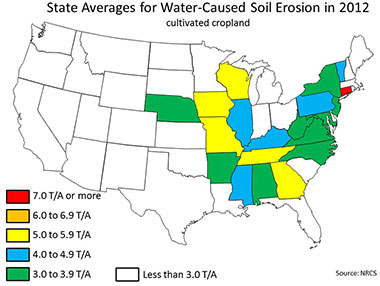 State Averages for Water-Caused Soil Erosion in 2012: Cultivated Cropland. Link to U.S. map showing that state with 7.0 tons per acre (T/A) or more is CT; no states with 6.0 to 6.9 T/A; states with 5.0 to 5.9 T/A are IA, MO, GA, TN, WI; states with 4.0 to 4.9 T/A are IL, KY, MS, PA, VT; states with 3.0 to 3.9 T/A are AL, AR, MD, NE, NJ, NY, NC, VA, WV; and states with less than 3.0 T/A are AZ, CA, CO, DE, FL, ID, IN, KS, LA, ME, MA, MI, MN, MT, NV, NH, NM, ND, OH, OK, OR, RI, SC, SD, TX, UT, WA,WY.