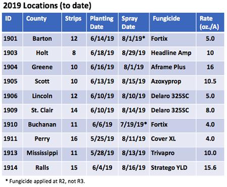 2019 fungicide trial location details
